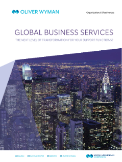 Global Business Services